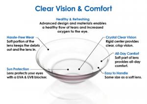 Hybrid Lens Graphic